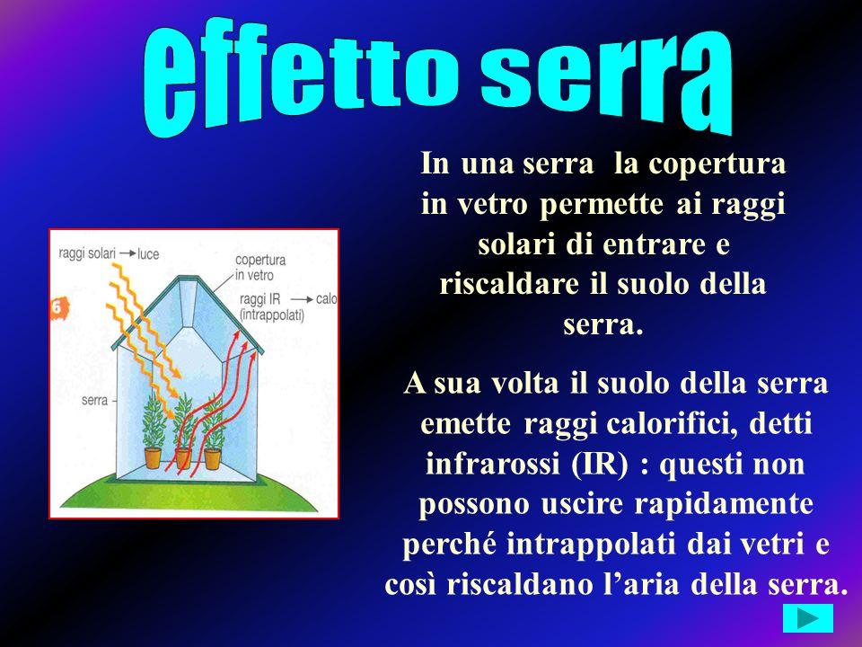 Come Spiegare I Gas Serra Ai Bambini Mamme Magazine